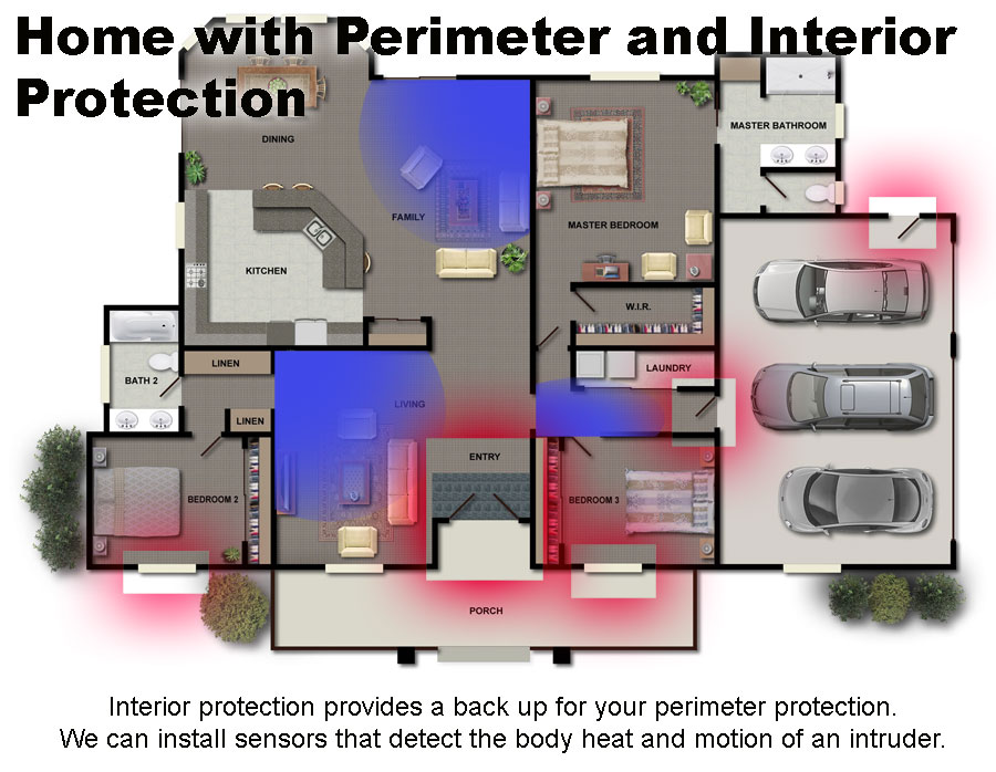 home-interior-security
