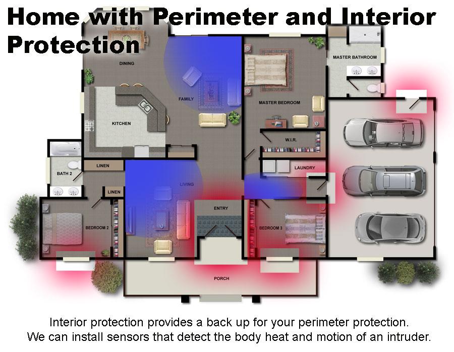 home-interior-security