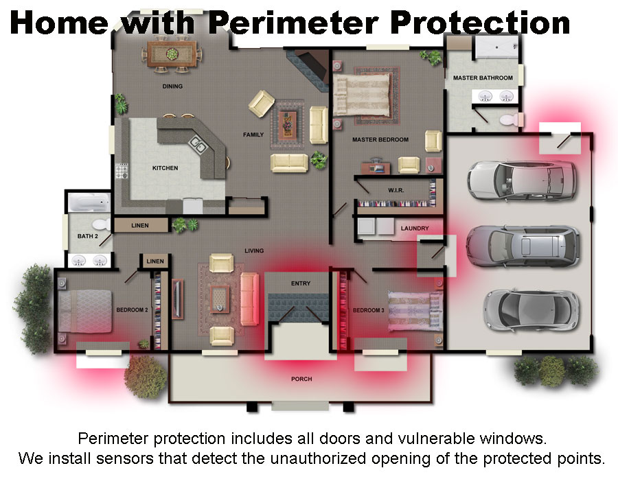 home-perimeter-security
